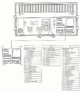 Stereo Wiring Diagram For 1998 Ford Ranger In 2020  With