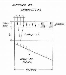 Teilung Berechnen : offene zinkung ~ Themetempest.com Abrechnung