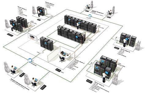 cheap vps uk   data centers