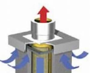 Kaminofen Schornstein Durchmesser : schreyer fblask las schornstein mit konzenrischer luftzufuhr f r kaminofen luft abgas ~ Eleganceandgraceweddings.com Haus und Dekorationen