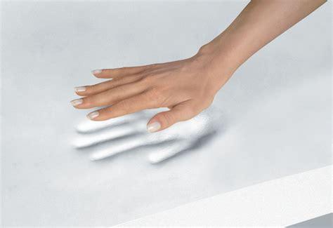 memory foam get memory foam mattresses for less the black snapper