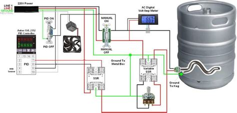 Diy 220v Wiring by Diy Power Controller Accessories Discussions On