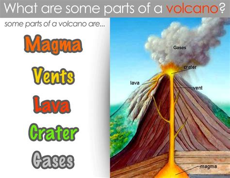 volcanoes for preschoolers 17 best images about volcanoes on mini books 488