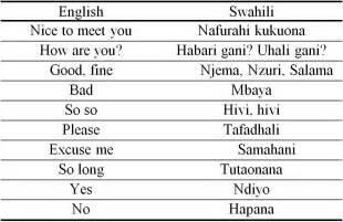 Swahili Quotes About Love Gallery 7