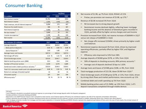 bank  america corporation   results earnings