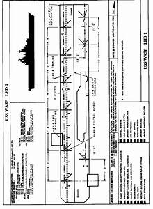 Fm 1-564  Shipboard Operations