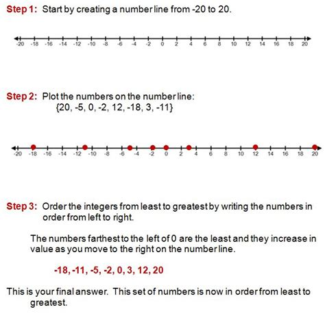 number names worksheets 187 greatest to least worksheets