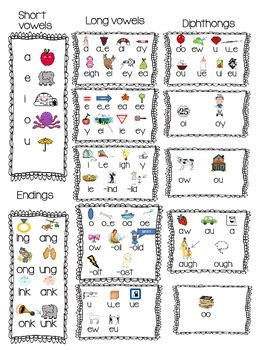 phonics chart vowel sounds  krista mahan teaching