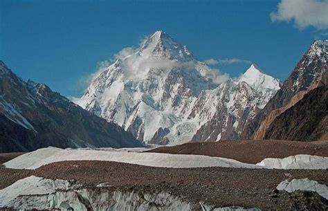 Top 10 Mountains Of India