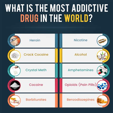 addictive drug most addiction drugs heroin infographic alcohol addictions effects memphis highly benzodiazepines infographics