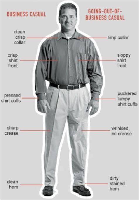 quick simple easy guide for dressing for an interview