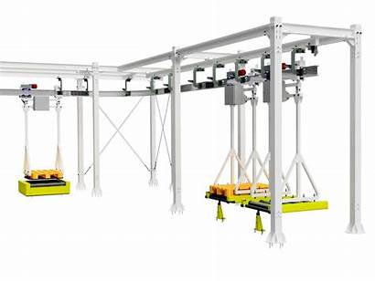 Overhead System Conveying