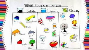 HOW TO DRAW THREE STATES OF MATTER FOR KIDS - YouTube