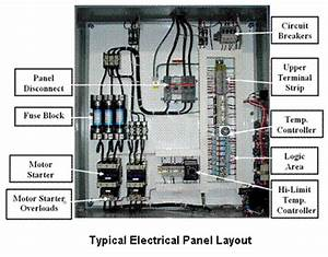 Electrical Engineering World  Typical Electrical Panel Layout