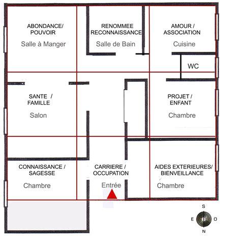 plan chambre feng shui maison feng shui dcoration la maison feng shui with