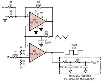 lt1715 rail to rail 1mhz pulse width modulator circuit collection analog devices