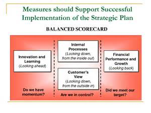 Health Care Balanced Scorecard Examples
