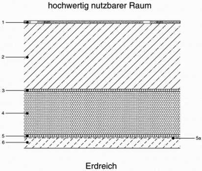 dämmung fußboden gegen erdreich aufbau unter bodenplatte d mmung unter bodenplatte seite 2 bauforum auf aufbau bodenplatte die