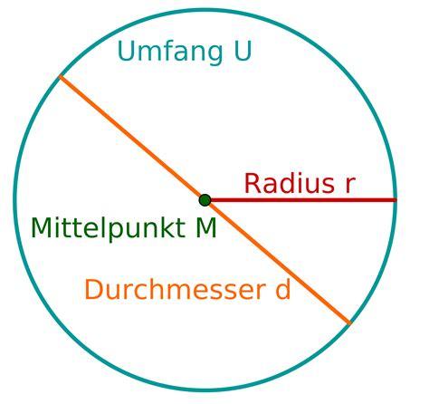 dreiecke vierecke kreise und andere ebene figuren