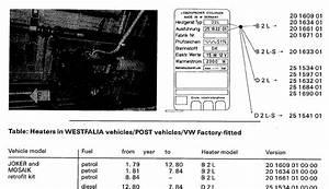 Manual Model Identificatiom