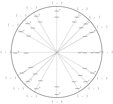 All About The Unit Circle Free Lessons & Downloads