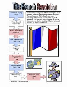 Causes Of The French Revolution Essay Esl Critical Analysis Essay  Causes Of The French Revolution Essay Conclusion English Essay Description  Of A Place Essay For Students Of High School also Thesis Statement For Persuasive Essay  Essays And Term Papers
