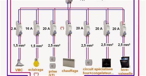 prise electrique encastrable cuisine schema electrique branchement cablage