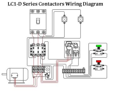 do you what the schneider contactors means