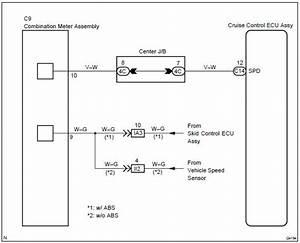 Toyota Corolla Repair Manual  Circuit Description