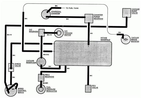 radio wiring diagram for 1998 ford mustang 2008 ford