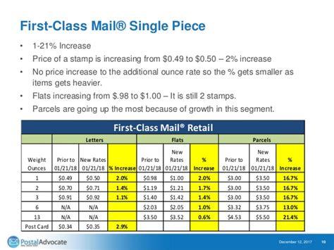 usps letter rates usps envelope weight per st dandk 30425