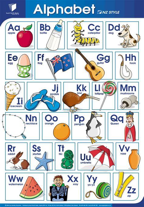 alphabet chart nz alphabet chart