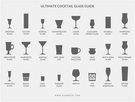 The Ultimate Spirit Glass Guide
