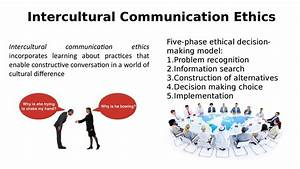 Cross-cultural conflicts: definition, types, ways of ...