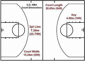 Basketball Rules and Regulations - Arete Hoops | Arete Hoops