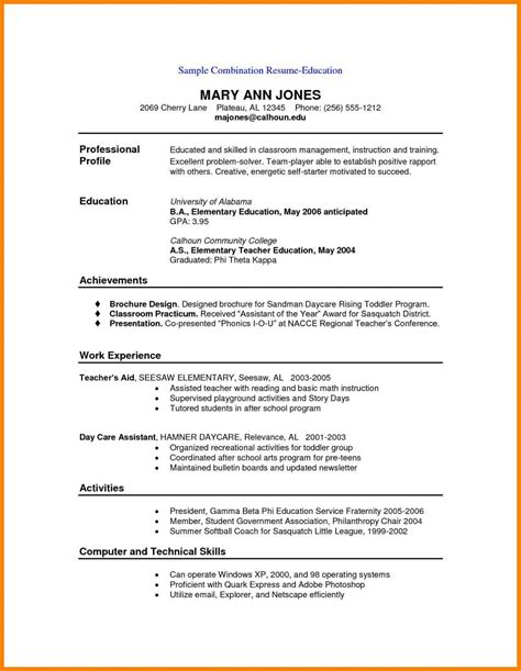 Functional Resume Format by Functional Resume Template Exle Sle