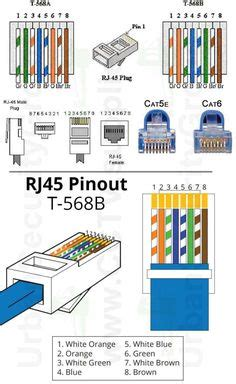 Cat 5 Color Code Diagram by Color Coding Cat 5e And Cat 6 Cable Through And