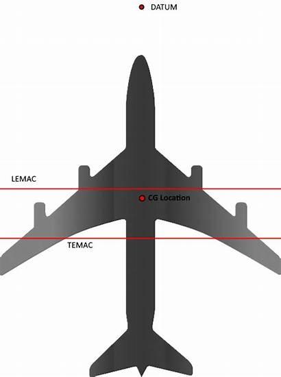 Mac Mean Cg Balance Weight Lemac Aviation