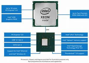 Intel Launches Desktop Xeon E  Their Fastest Entry