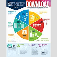 Economic Growth  Driverlayer Search Engine