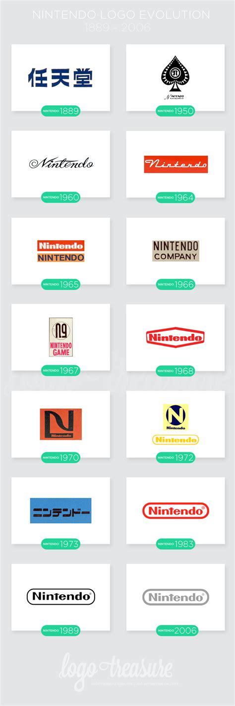 nintendo logo evolution from 1889 to 2006 logotreasure