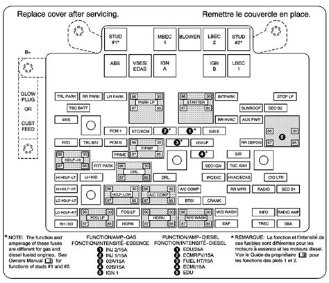 Hummer Fuse Box Diagram Carknowledge