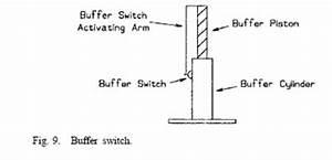 مهندسی کنترل - طراحی سیستم های کنترلی مطمئن برای آسانسور 2