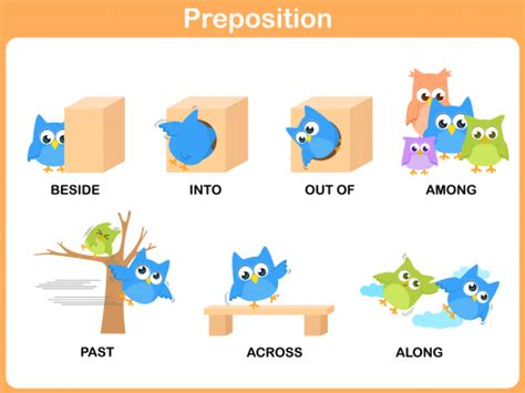 จ ดเต ม การใช in on at และ preposition คำบ พบทอ นๆ 671 | prepositions beside into out of among