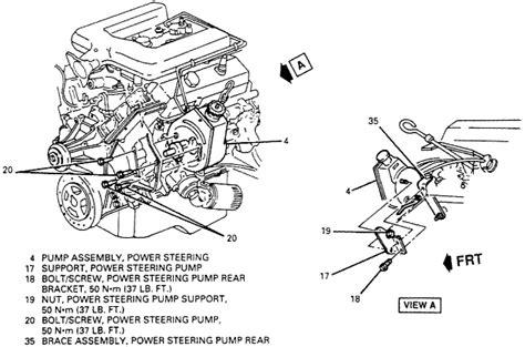 release  power steering pump  expose