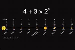 Umlaufbahn Berechnen : astronomie planetenformel irrer zufall oder naturgesetz die welt ~ Themetempest.com Abrechnung