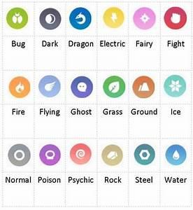 Image Result For Pokemon Go Type Symbols Dark Type