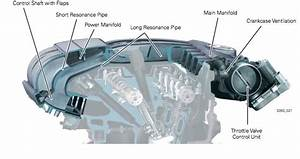 Anybody Have A Cut Away Drawing Of An R32 Engine    Vw Rabbit Forum    Vw R32
