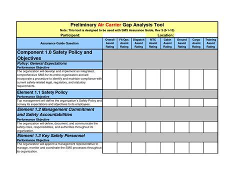 Gap Analysis Template Gap Analysis Template E Commercewordpress