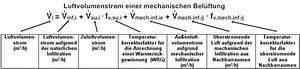 Lüftungsanlage Berechnen Online : din en 12831 heizungsanlagen in geb uden verfahren zur ~ Themetempest.com Abrechnung